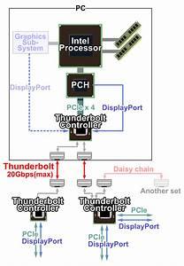 Computerarchitectuur