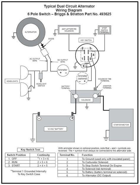 6 Wire Ignition Switch Diagram by Lawn Tractor Ignition Systems And How They Work
