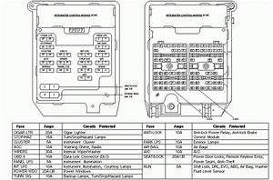 Underhood Fuse Box Diagram 1997 Ford Thunderbird