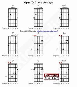 g open chords With open g guitar chord chart http guitarricmediacom chords open g