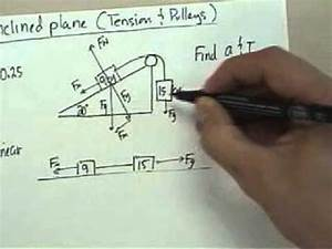 13 Inclined Plane And Pulleys With Tension