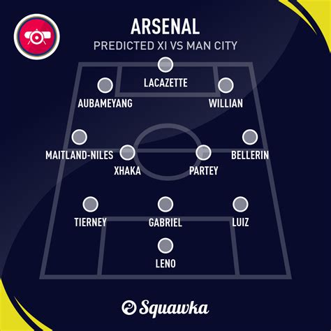 Man City Vs Arsenal Line Up : How Man City should line up ...
