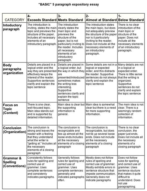 rubrics  writing  paragraph google search writing