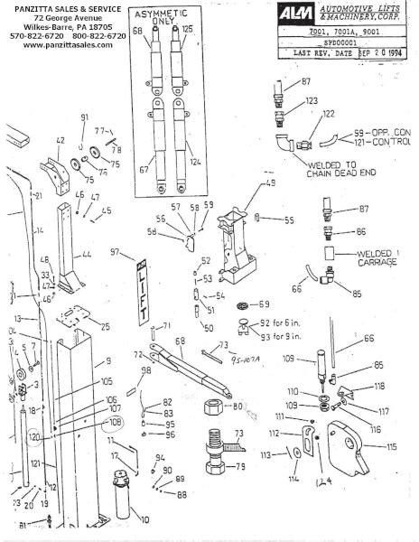 ALM 7001, 7001A, 9001 Parts – Panzitta Sales & Service