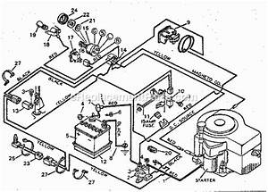 Craftsman 502254151 Parts List And Diagram