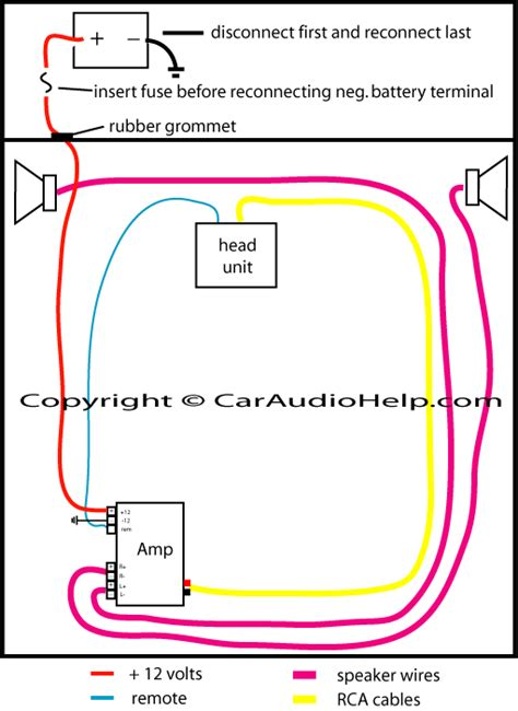 how to install a car wiring diagram car audio car