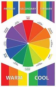 Color Wheel Poster Download By Katie Carter