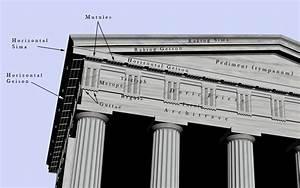 Geison - Wikipe... Architecture Definition