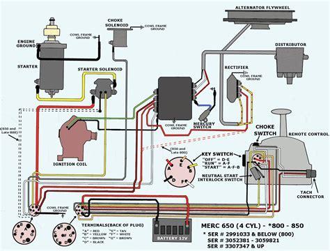 Mercury Marine Ignition Wiring Diagram mercury marine ignition switch wiring diagram