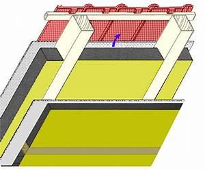 Aufbau Dämmung Dach : grundlagen dachd mmung ~ Whattoseeinmadrid.com Haus und Dekorationen