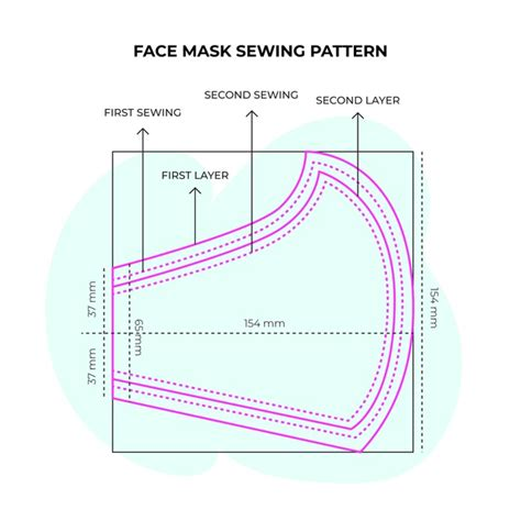 face mask sewing pattern sideways  vector