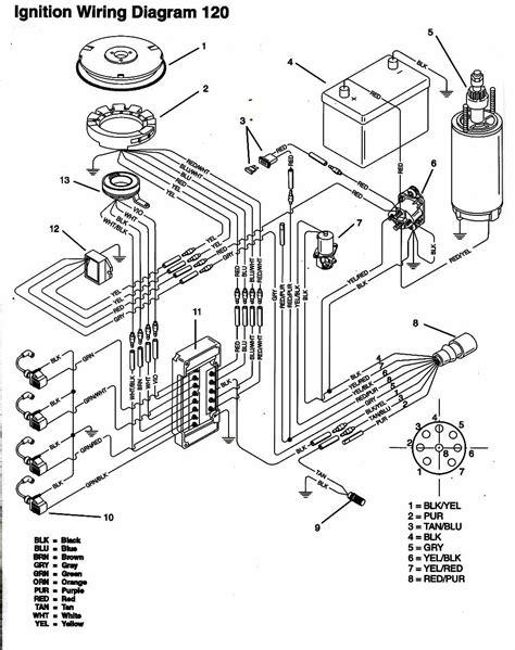 mercury trim motor wiring diagram