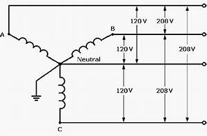 [DVZP_7254]   208 Single Phase Lighting Wiring Diagram. single phase 30a 208v wye. 208v  single phase and 208v 3 phase oem panels. what 39 s the difference between  a 120 volt and 120 208 | 208 Single Phase Wye Wiring Diagram |  | 2002-acura-tl-radio.info