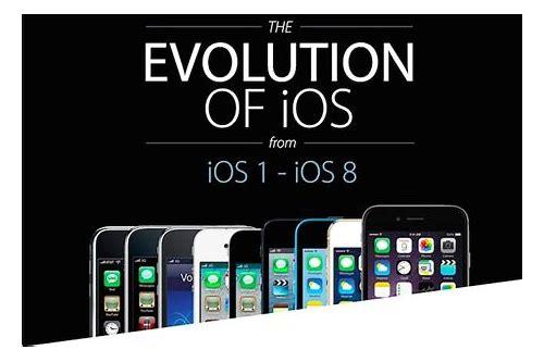 baixar de versões do iphone 4 ios 9