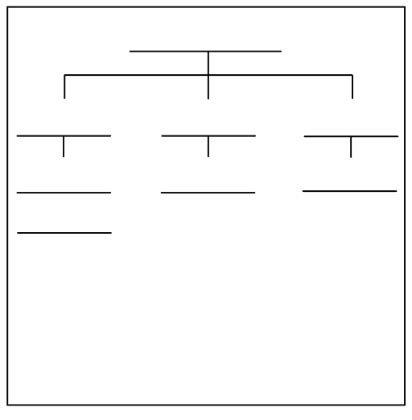 thinking maps templates tree map template madinbelgrade
