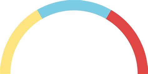 This css3 version is hardware accelerated, simple, and is much more performant. How to Create an SVG Gauge Meter Animation - Hongkiat