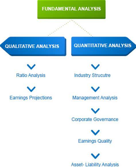 fundamental analysis  stocks kotak securities