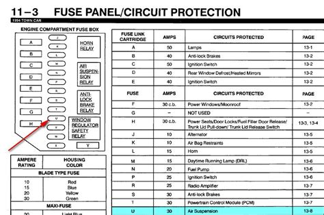 2006 Lincoln Town Car Fuse Box Location by Where Exactly Is The Fuse Located For The Air Suspension