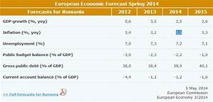EC improves Romania's GDP growth forecast on stronger ...