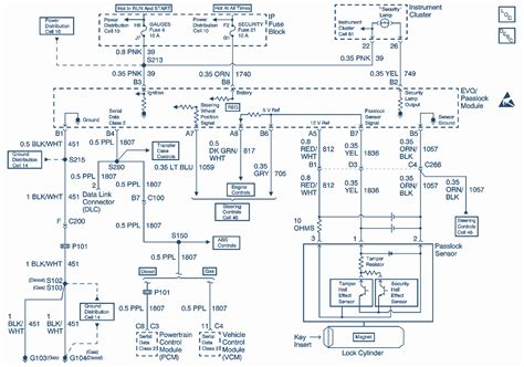 Chevrolet Chevy Tahoe Wiring Diagram Auto