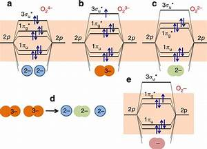 Electron Paramagnetic Resonance Imaging For Real