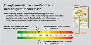 Energieausweis Online Kostenlos : energieausweis immobilien im roten bereich ~ Lizthompson.info Haus und Dekorationen