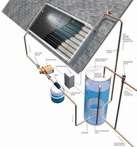 Solar Hot Water Systems Diagram