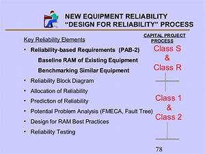Equipment Reliability L2