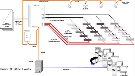 Dali System Wiring Diagram Free For You