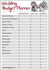 Proper wedding planning http wwwikuzoweddingcom for Wedding expenses checklist