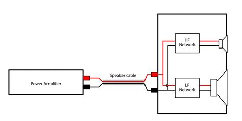 Wiring Speakers Exploration The Benefits