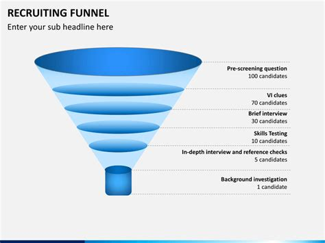 recruiting funnel powerpoint template sketchbubble
