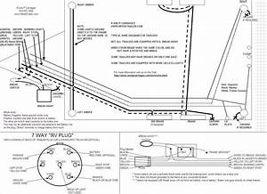 Trailer Brake Battery Wiring Diagram