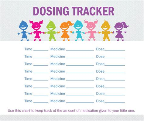dosing charts  infant childrens medicine