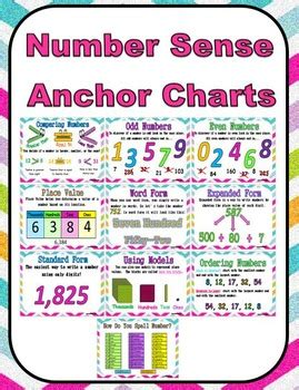 number sense  place  anchor charts  amn tpt