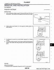 Nissan Micra K11 Fuse Box Diagram