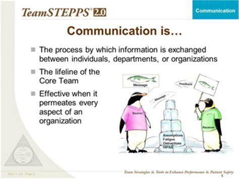 teamstepps fundamentals  module  communication