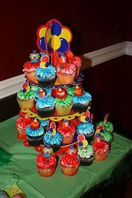 Price Chopper Birthday Cakes