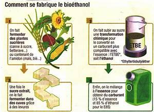 Kit E85 Homologué : le bioethanol kit flexfuel homologu kit ethanol e85 ~ Melissatoandfro.com Idées de Décoration
