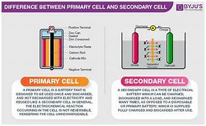 Difference Between Primary Cell And Secondary Cell With