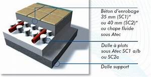 Plancher Chauffant Basse Température : plancher chauffant ~ Melissatoandfro.com Idées de Décoration