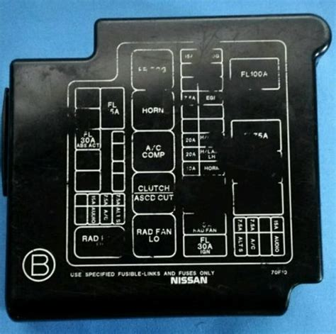 S14 Fuse Box On Side Of by 1995 Nissan 240sx Interior Fuse Box Diagram Nissan