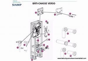 Mecanisme Chasse D Eau Wc Suspendu Siamp : changer joint wc suspendu siamp ~ Dailycaller-alerts.com Idées de Décoration