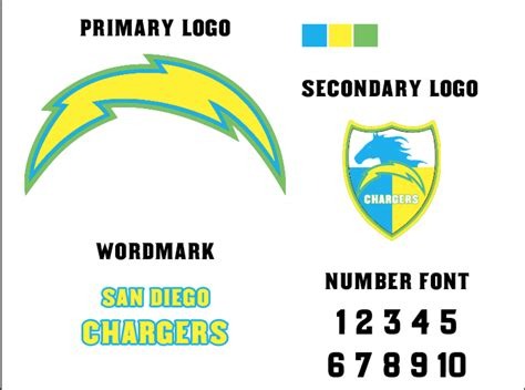 San Diego Chargers Concept (home And Logos)
