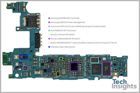 Samsung Galaxy Note 4 & Alpha