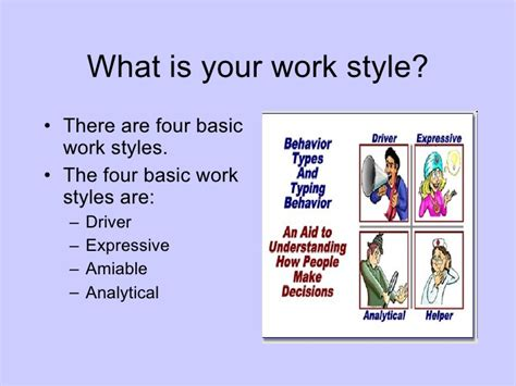 Your Work Style by Speech 104 Credit Powerpoint Assignment