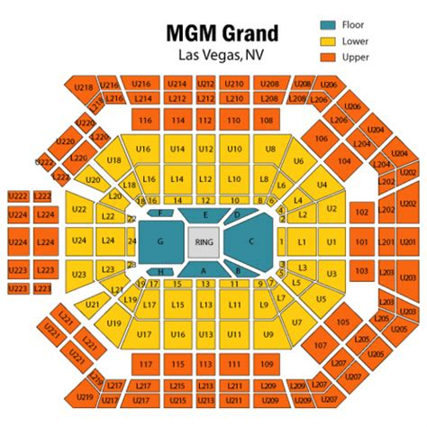 mgm grand garden arena seating chart mgm grand garden