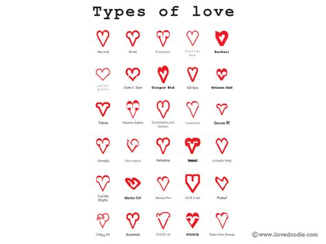 5 forms of love different kinds of love quotes quotesgram