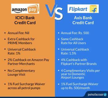 Recently we publish icici platinum credit via fd. Amazon Pay ICICI Bank Credit Card Review | Paisabazaar.com - 20 November 2020