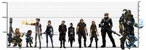 Shadowrun Races Comparison Chart by DirkLoechel on DeviantArt